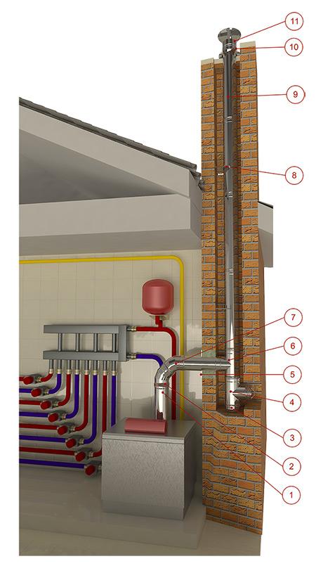 замена дымохода в многоквартирном доме